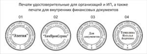 Удостоверительные печати